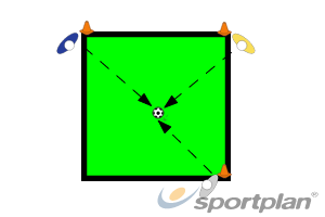 How To Play The German Way - Philip LahmPossessionFootball Drills Coaching