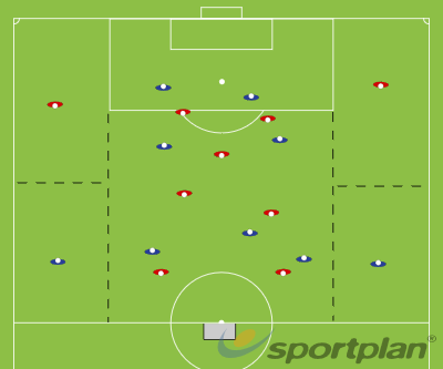 SSG - 9v9 - Half Pitch - Wide PlayConditioned gamesFootball Drills Coaching