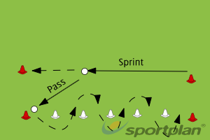 Warm Up: Agility and Ball HandlingWarm-up GamesHockey Drills Coaching