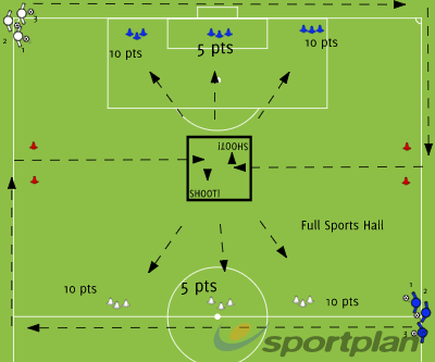 Fa Cup FinalShootingFootball Drills Coaching