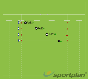 BASIC PASSING DRILLRugby Drills Coaching