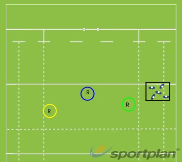 Structure autour du ruck (répetition)Rugby Drills Coaching