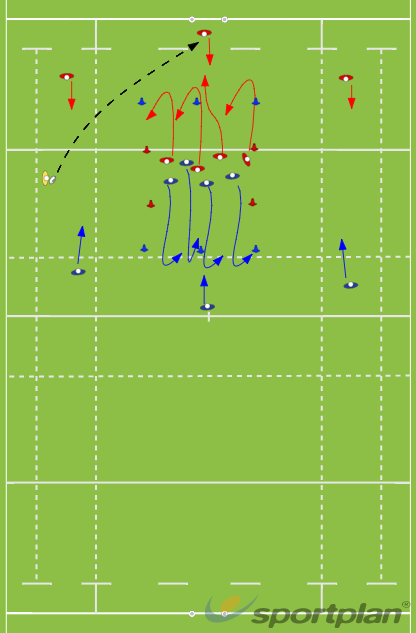 Contre attaque R3 (2)Rugby Drills Coaching