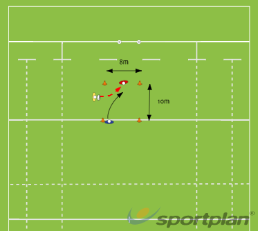 Duel défensifRugby Drills Coaching