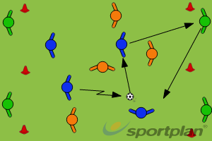 Autosave 7551539Passing and ReceivingFootball Drills Coaching