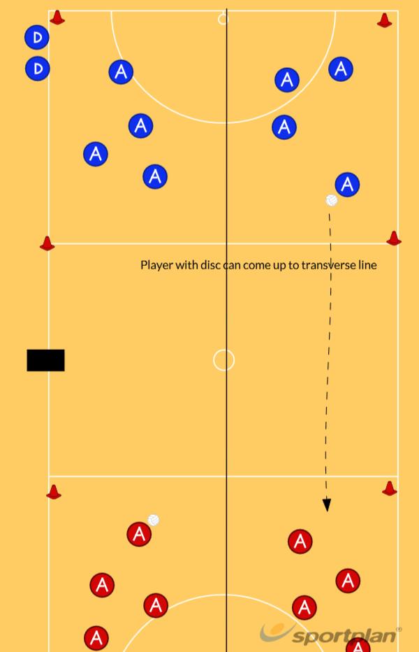 Autosave 65664827Warm upsNetball Drills Coaching