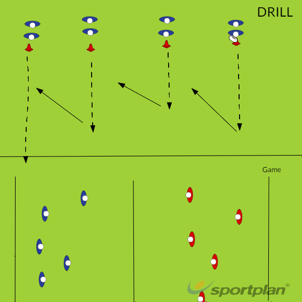 Autosave 42888678Rugby Drills Coaching
