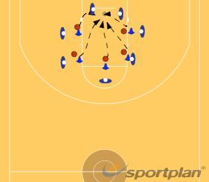 KarsonActon BasketballBasketball Drills Coaching