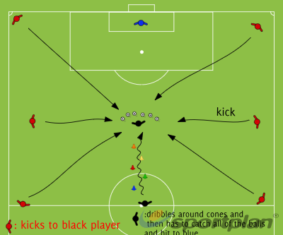 SINCLAIRS_SOCCERFootball Drills Coaching