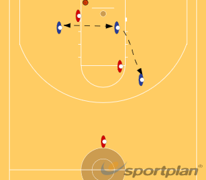 Project BasketballReboundBasketball Drills Coaching