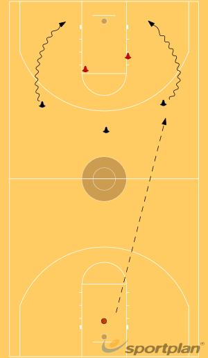 3 on 2 transition DrillGamesBasketball Drills Coaching