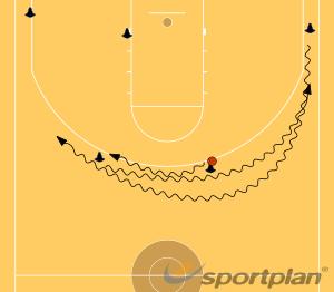 Roll AroundGamesBasketball Drills Coaching