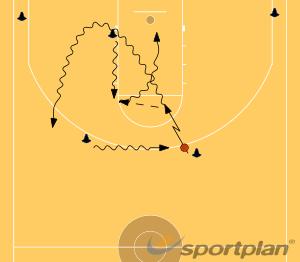 PG Drive-upGamesBasketball Drills Coaching