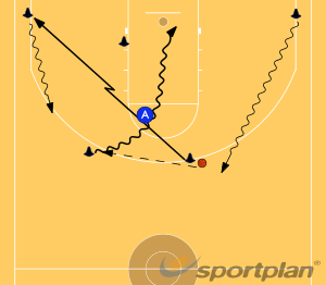Copy of Nail Cut to the wing.GamesBasketball Drills Coaching
