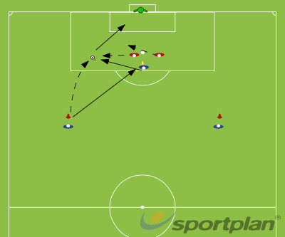 Handling AttackGoalkeepingFootball Drills Coaching