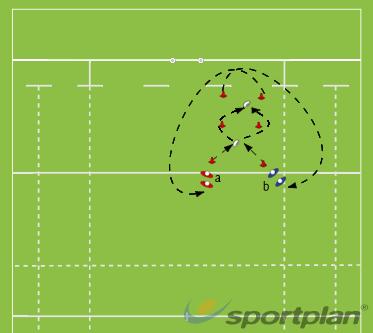 Ballhandling skillHandlingRugby Drills Coaching