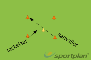 tackle drillTacklingRugby Drills Coaching