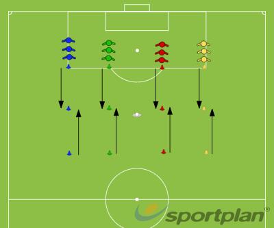Assessment 1AgilityFootball Drills Coaching