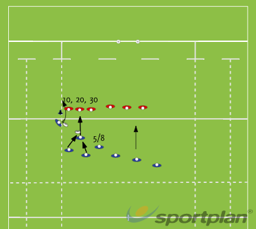 Phase Play/Pod RunningRugby Drills Coaching