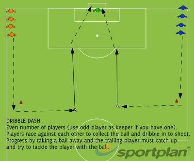 Dribble DashDribblingFootball Drills Coaching