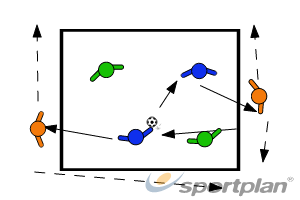 Keep Possession by pairsPossessionFootball Drills Coaching