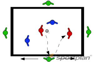 Ball Possession (2x2)PossessionFootball Drills Coaching