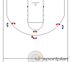3-3 auf 1 Korb mit einfachen RegelnGamesBasketball Drills Coaching