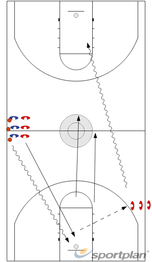 1-1 zu 2-1 Transition2 v 1Basketball Drills Coaching