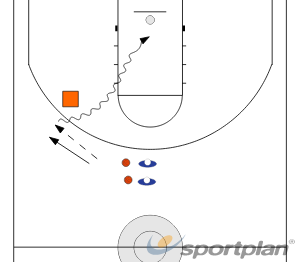 Fußarbeit - Korbleger - BallhandlingAdvanced Ball HandlingBasketball Drills Coaching