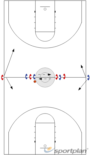 5-5 ReaktionsdrillGamesBasketball Drills Coaching