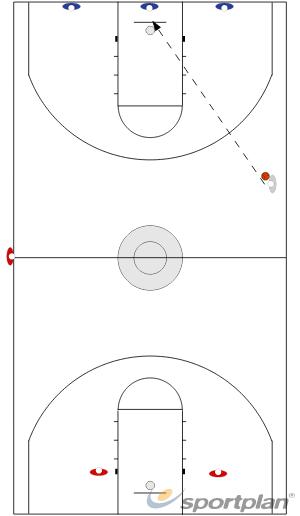 3-1+1+1GamesBasketball Drills Coaching
