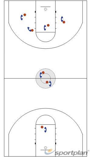 Dribbelk�nigDribblingBasketball Drills Coaching