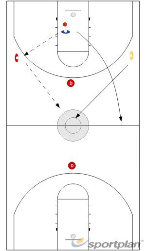 3-0, 3-1, 3-2 FastbreakreiheGamesBasketball Drills Coaching
