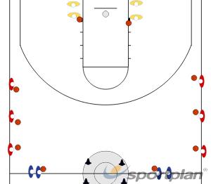 PowerspielGamesBasketball Drills Coaching