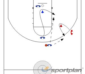 Sprungwürfe aus der BewegungBasic Ball HandlingBasketball Drills Coaching
