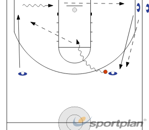3-0 penetrate and pass bis zum 3-2GamesBasketball Drills Coaching
