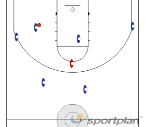 Einer gegen AlleGamesBasketball Drills Coaching