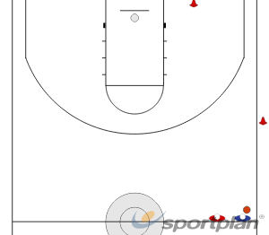 Defense am Ball Vorfeld - CheckpointsGamesBasketball Drills Coaching