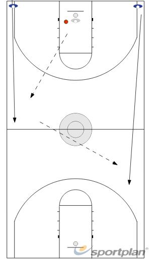 Sprintkorbleger 1-0, 2-0IndividualBasketball Drills Coaching