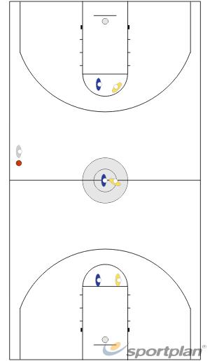 3-3 aus 3 KreisenGamesBasketball Drills Coaching
