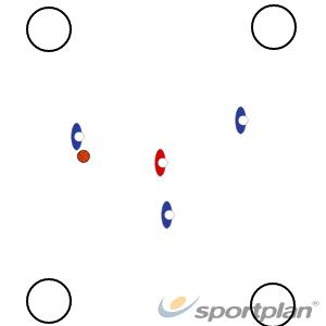 Funino - Risiken kalkulieren2 v 1Basketball Drills Coaching