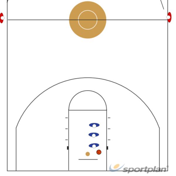 3-2 zu 2-1 Fastbreak3 v 2Basketball Drills Coaching