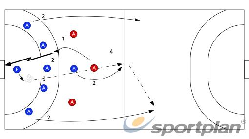 """Saque gol"" rapid538 fast breakHandball Drills Coaching"