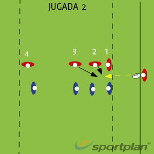 TOUCH JUGADA 2LineoutRugby Drills Coaching