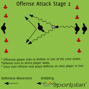 Offense attack Stage 2DribblingFootball Drills Coaching