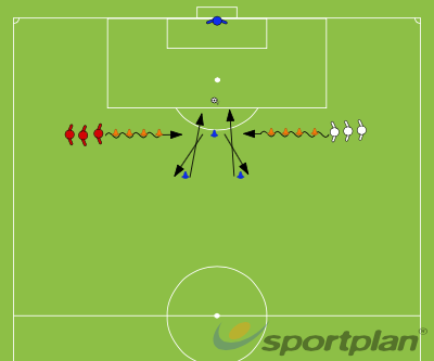 Agility and sprint shooting drillFootball Drills Coaching