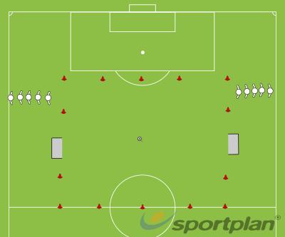 Numbers Game1 v 1 skillsFootball Drills Coaching