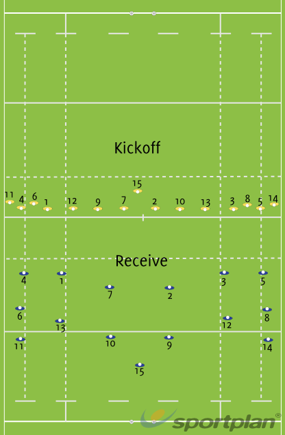 KickoffsRugby Drills Coaching