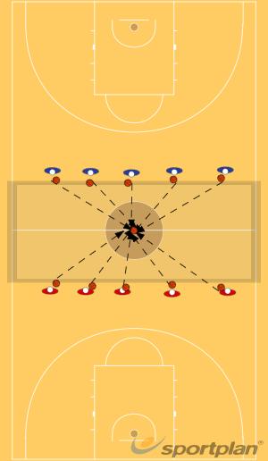 The Crocodile passing drillPassingBasketball Drills Coaching