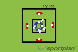 Break Out RugbyPractices for JuniorsRugby Drills Coaching
